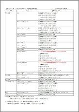 新型コロナウイルス感染防止に伴う館内施設情報変更210107